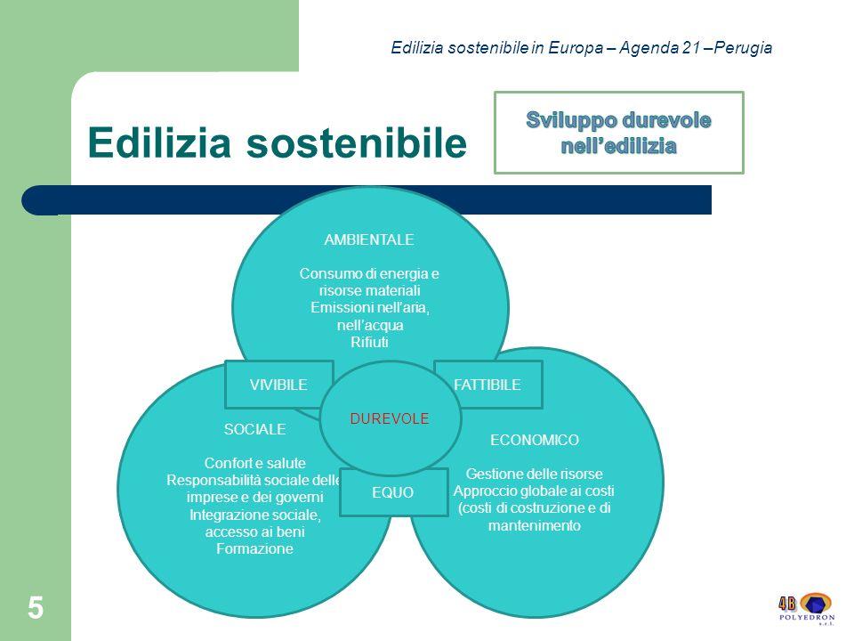BIM = Building Information Modelling 16 Edilizia sostenibile in Europa – Agenda 21 –Perugia