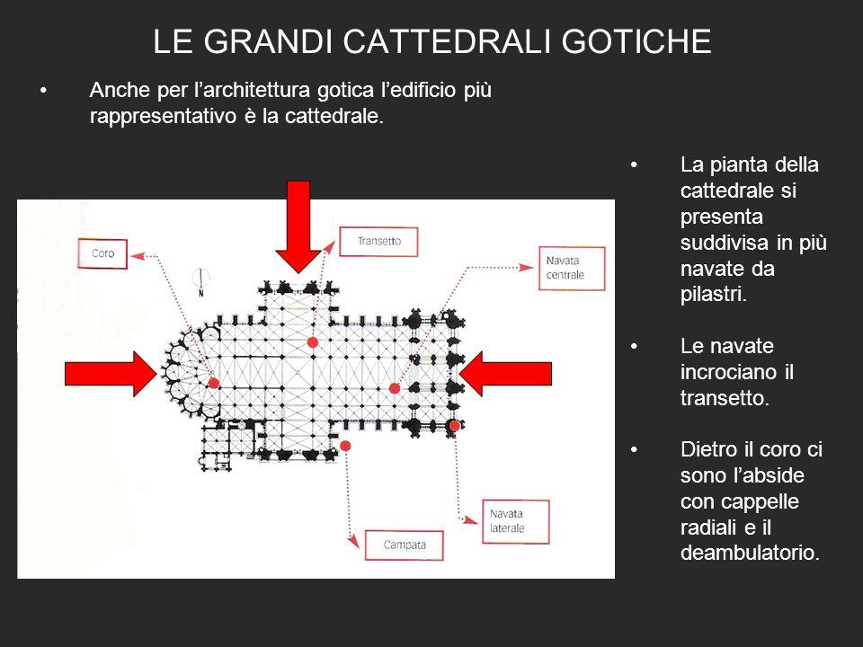 LE GRANDI CATTEDRALI GOTICHE La pianta della cattedrale si presenta suddivisa in più navate da pilastri.