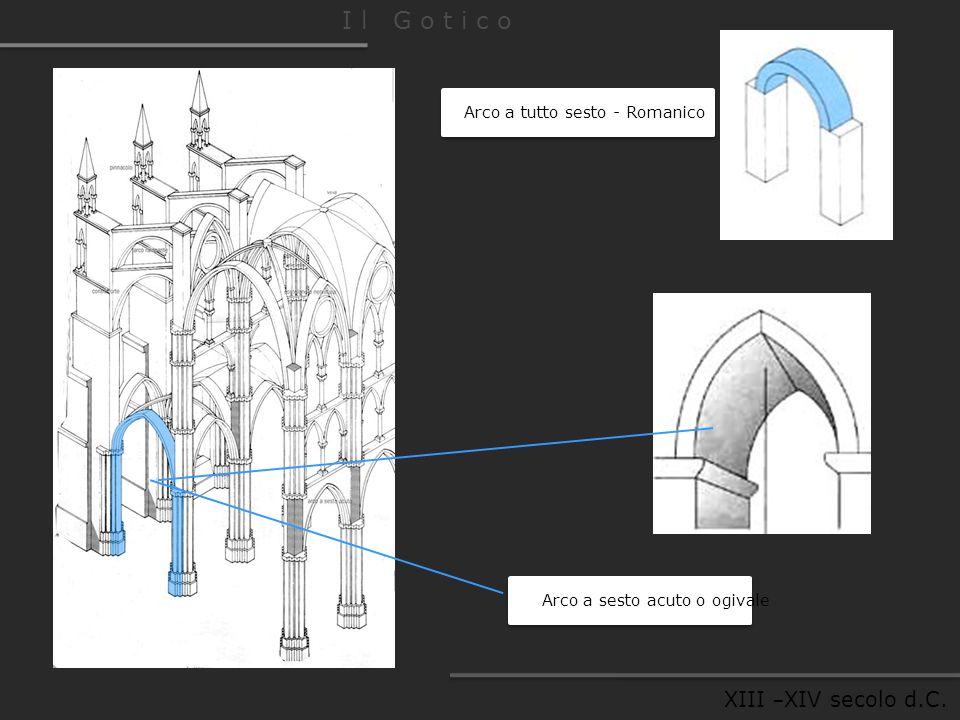 I l G o t i c o Arco a sesto acuto o ogivale Arco a tutto sesto - Romanico XIII – XIV secolo d.C.
