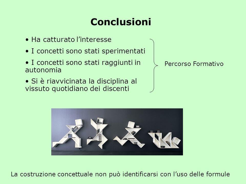Conclusioni La costruzione concettuale non può identificarsi con luso delle formule Ha catturato linteresse I concetti sono stati sperimentati I conce