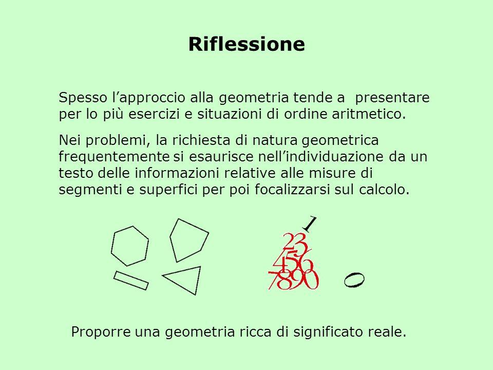 Riflessione Spesso lapproccio alla geometria tende a presentare per lo più esercizi e situazioni di ordine aritmetico. Nei problemi, la richiesta di n