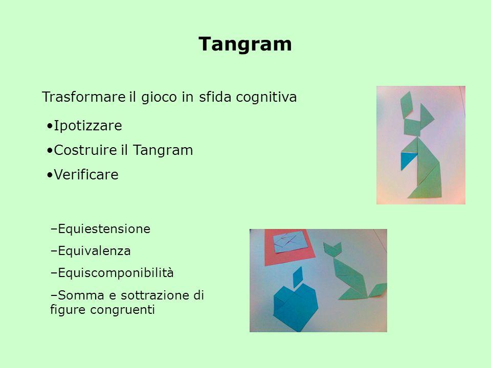 Tangram Trasformare il gioco in sfida cognitiva –Equiestensione –Equivalenza –Equiscomponibilità –Somma e sottrazione di figure congruenti Ipotizzare