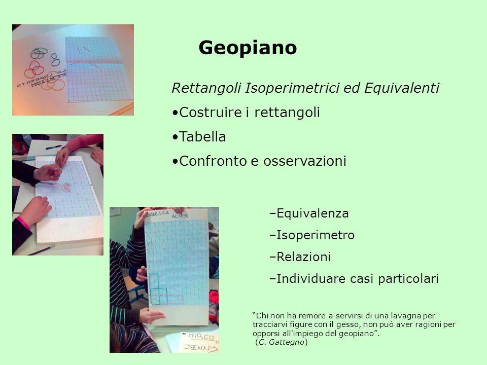 Geopiano Rettangoli Isoperimetrici ed Equivalenti Costruire i rettangoli Tabella Confronto e osservazioni –Equivalenza –Isoperimetro –Relazioni –Indiv