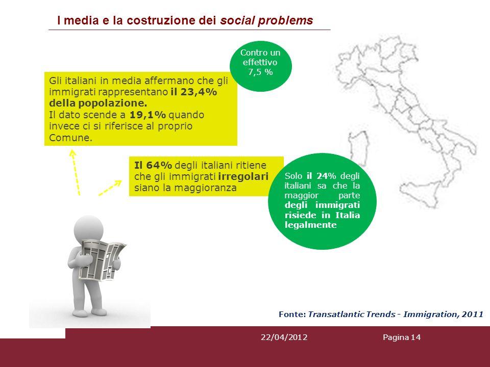 I media e la costruzione dei social problems Fonte: Transatlantic Trends - Immigration, 2011 Pagina 14 Gli italiani in media affermano che gli immigrati rappresentano il 23,4% della popolazione.