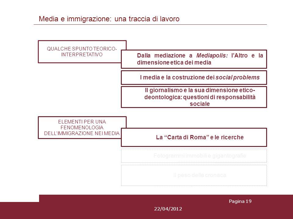 Media e immigrazione: una traccia di lavoro Pagina 19 QUALCHE SPUNTO TEORICO- INTERPRETATIVO Dalla mediazione a Mediapolis: lAltro e la dimensione eti