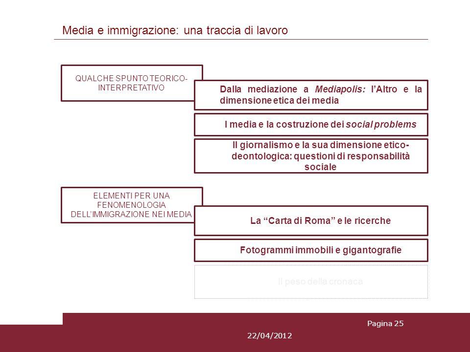 Media e immigrazione: una traccia di lavoro Pagina 25 QUALCHE SPUNTO TEORICO- INTERPRETATIVO Dalla mediazione a Mediapolis: lAltro e la dimensione eti