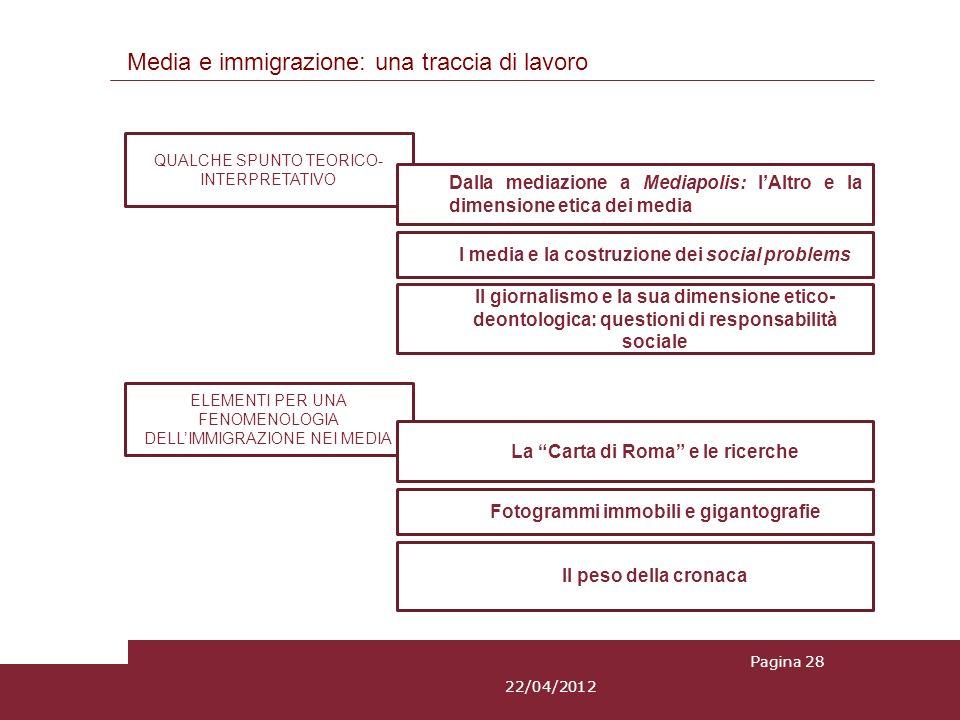 Media e immigrazione: una traccia di lavoro Pagina 28 QUALCHE SPUNTO TEORICO- INTERPRETATIVO Dalla mediazione a Mediapolis: lAltro e la dimensione eti