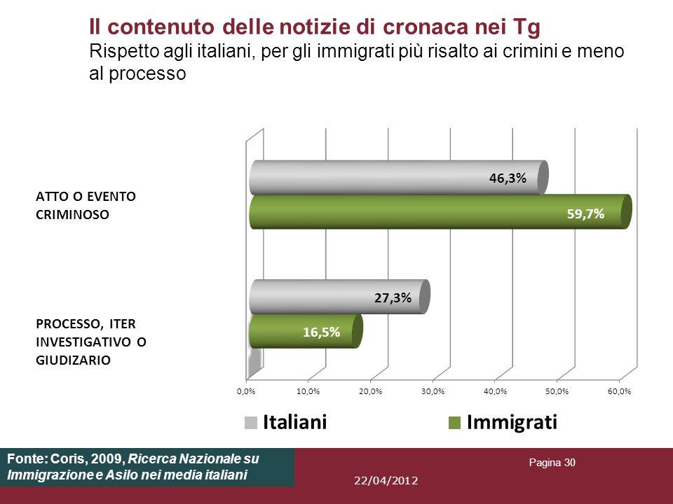 Il contenuto delle notizie di cronaca nei Tg Rispetto agli italiani, per gli immigrati più risalto ai crimini e meno al processo Fonte: Coris, 2009, R