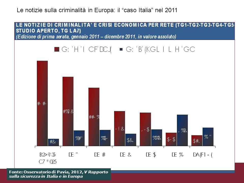 27/03/2014 Le notizie sulla criminalità in Europa: il caso Italia nel 2011 Pagina 34 Fonte: Osservatorio di Pavia, 2012, V Rapporto sulla sicurezza in