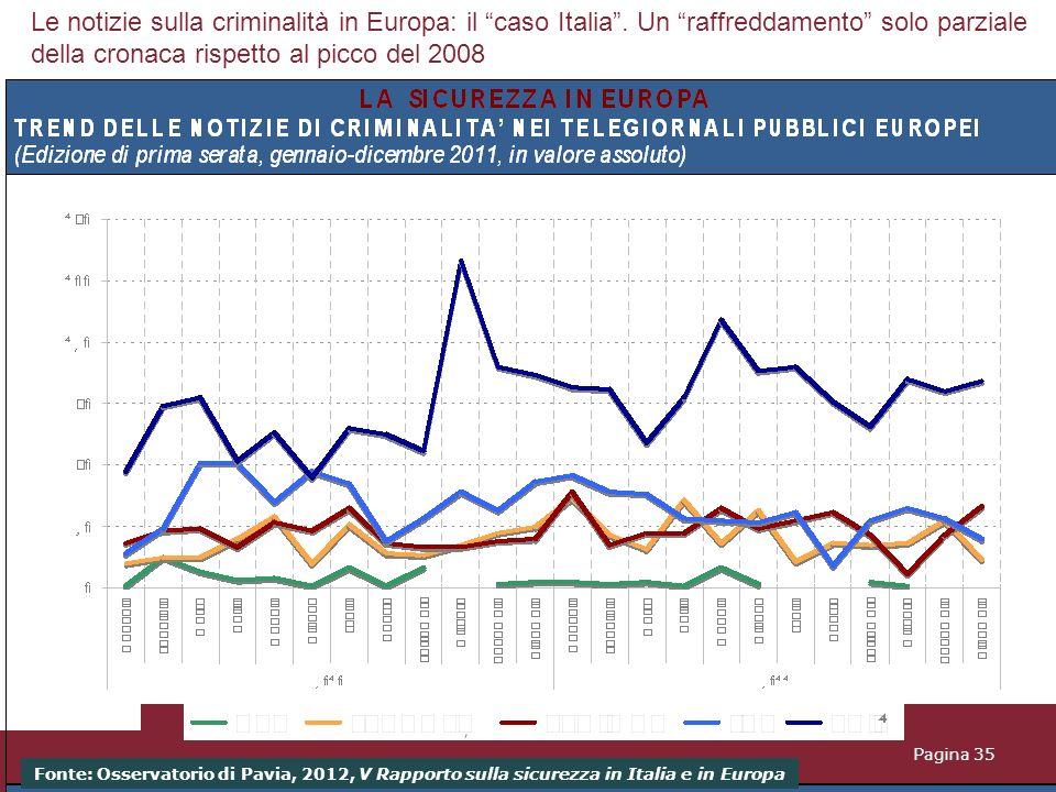 27/03/2014 Le notizie sulla criminalità in Europa: il caso Italia. Un raffreddamento solo parziale della cronaca rispetto al picco del 2008 Fonte: Oss