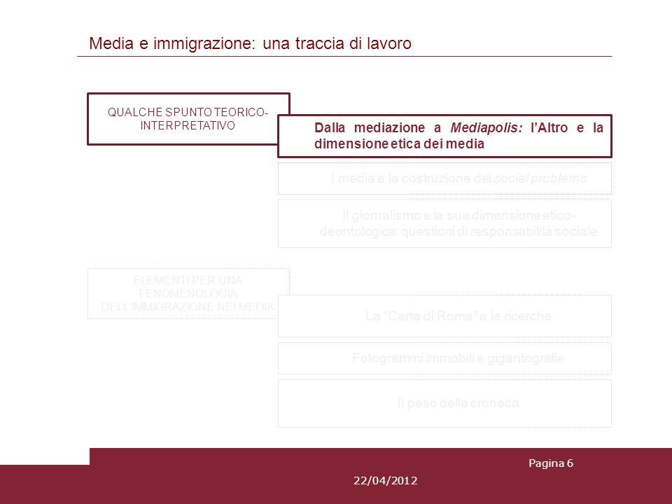 Media e immigrazione: una traccia di lavoro 22/04/2012 Pagina 6 QUALCHE SPUNTO TEORICO- INTERPRETATIVO Dalla mediazione a Mediapolis: lAltro e la dime