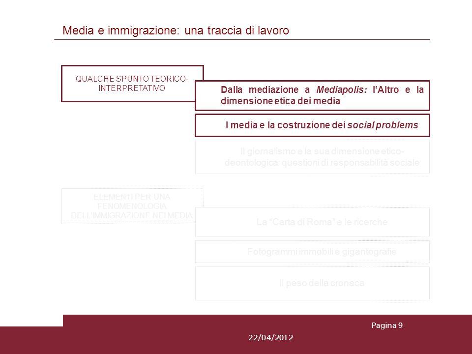 Media e immigrazione: una traccia di lavoro Pagina 9 QUALCHE SPUNTO TEORICO- INTERPRETATIVO Dalla mediazione a Mediapolis: lAltro e la dimensione etic