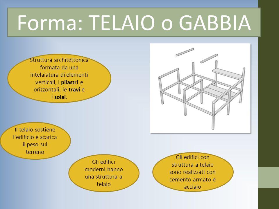 Forma: TELAIO o GABBIA Struttura architettonica formata da una intelaiatura di elementi verticali, i pilastri e orizzontali, le travi e i solai. Il te
