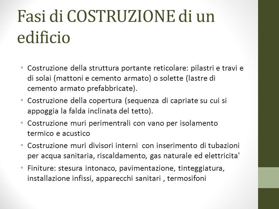 Costruzione della struttura portante reticolare: pilastri e travi e di solai (mattoni e cemento armato) o solette (lastre di cemento armato prefabbric