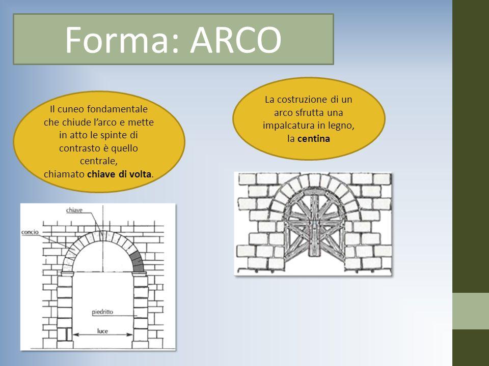 Forma: ARCO Il cuneo fondamentale che chiude larco e mette in atto le spinte di contrasto è quello centrale, chiamato chiave di volta. La costruzione