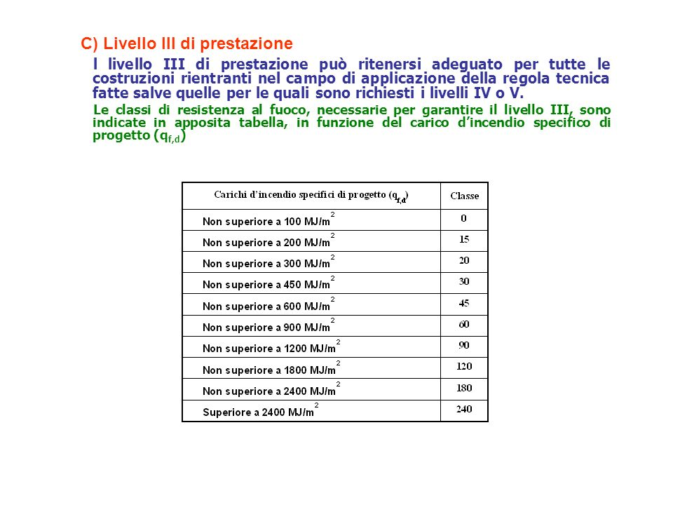 C) Livello III di prestazione l livello III di prestazione può ritenersi adeguato per tutte le costruzioni rientranti nel campo di applicazione della regola tecnica fatte salve quelle per le quali sono richiesti i livelli IV o V.