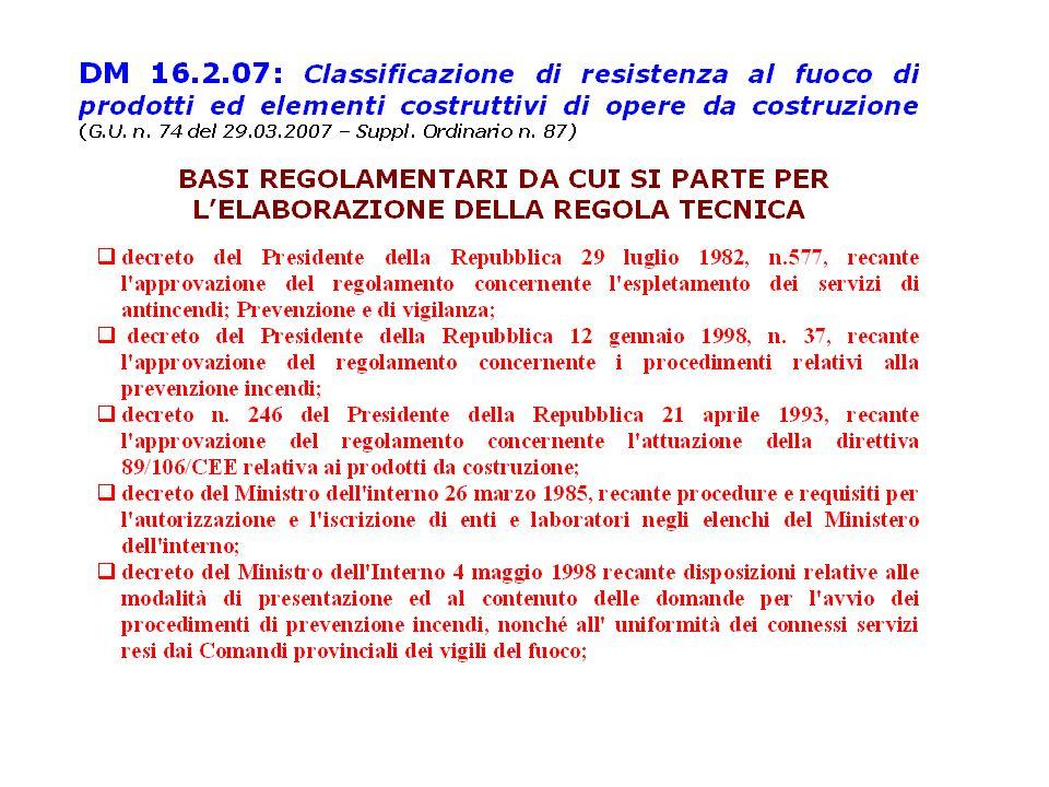direttiva del Consiglio 89/106/CEE del 21 dicembre 1988; direttiva del Consiglio 89/106/CEE del 21 dicembre 1988; decreto n.