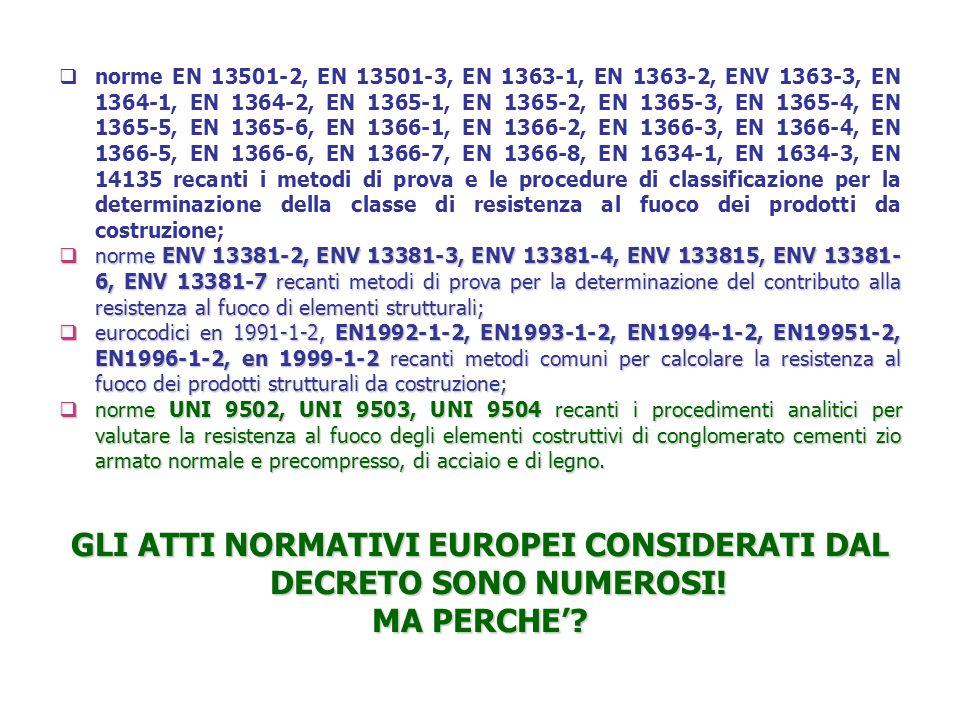 UNA PRIMA RISPOSTA: LOBIETTIVO GENERALE EUROPEO E QUELLO DI CONSENTIRE LA LIBERA CIRCOLAZIONE DEI PRODOTTI DA COSTRUZIONE ALLINTERNO DELLA UE.