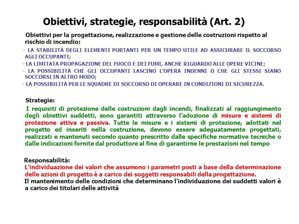 Disposizioni tecniche (Art.
