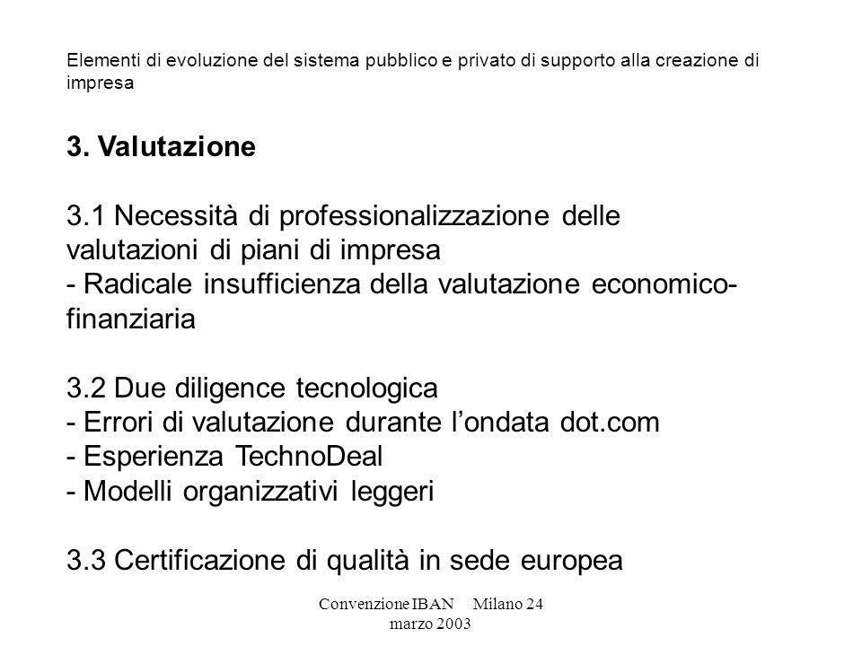 Convenzione IBAN Milano 24 marzo 2003 Elementi di evoluzione del sistema pubblico e privato di supporto alla creazione di impresa 3. Valutazione 3.1 N
