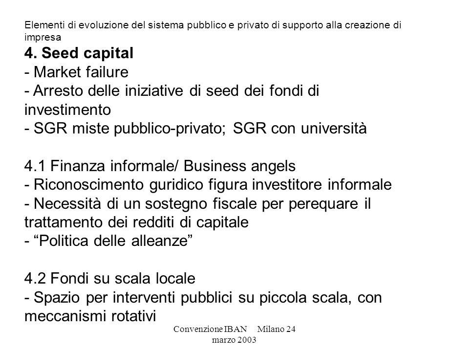 Convenzione IBAN Milano 24 marzo 2003 Elementi di evoluzione del sistema pubblico e privato di supporto alla creazione di impresa 4. Seed capital - Ma