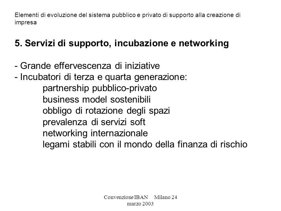 Convenzione IBAN Milano 24 marzo 2003 Elementi di evoluzione del sistema pubblico e privato di supporto alla creazione di impresa 5. Servizi di suppor
