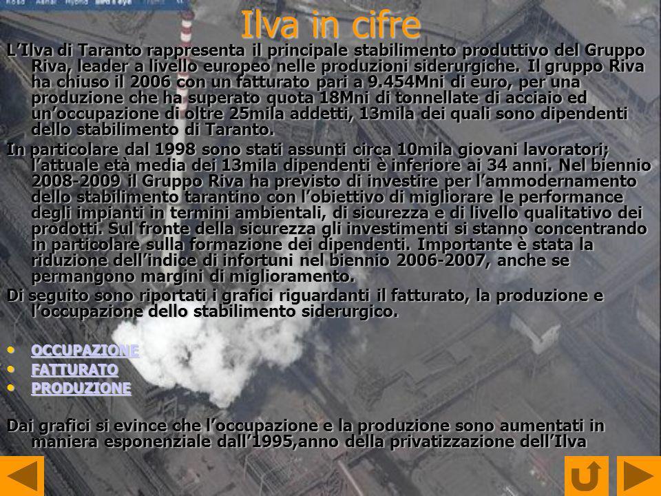 Ilva in cifre LIlva di Taranto rappresenta il principale stabilimento produttivo del Gruppo Riva, leader a livello europeo nelle produzioni siderurgic