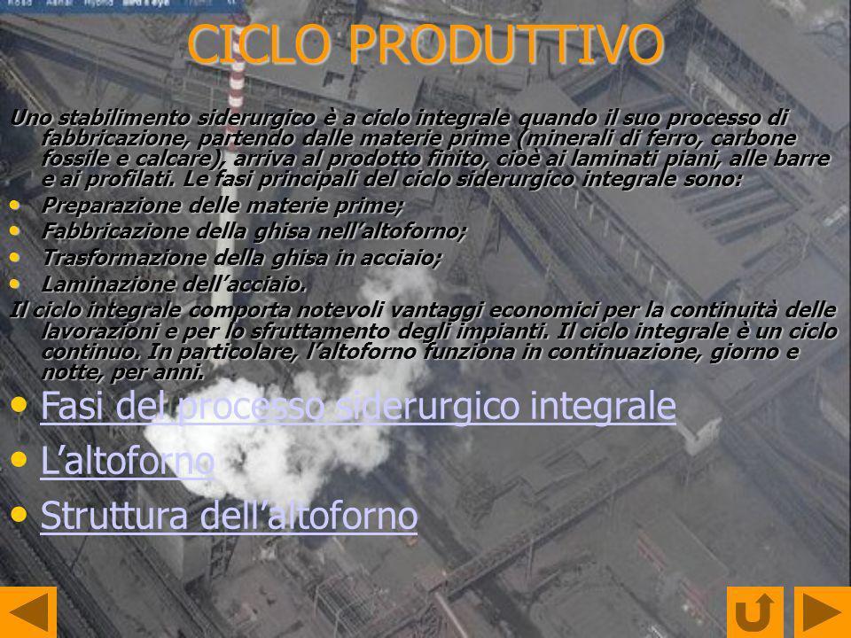 CICLO PRODUTTIVO Uno stabilimento siderurgico è a ciclo integrale quando il suo processo di fabbricazione, partendo dalle materie prime (minerali di f