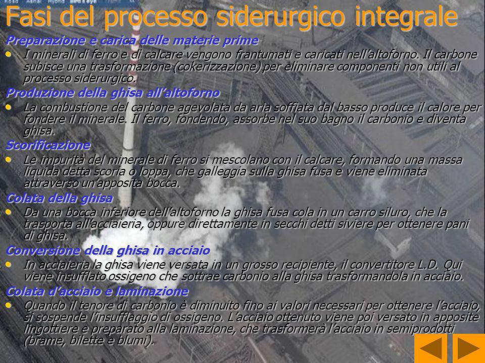 Fasi del processo siderurgico integrale Preparazione e carica delle materie prime I minerali di ferro e di calcare vengono frantumati e caricati nella