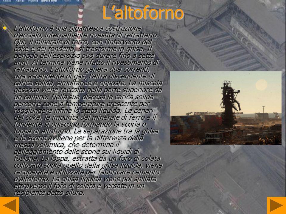 Laltoforno Laltoforno è una gigantesca costruzione dacciaio, internamente rivestita di refrattario. Qui, il minerale di ferro, con lintervento del cok