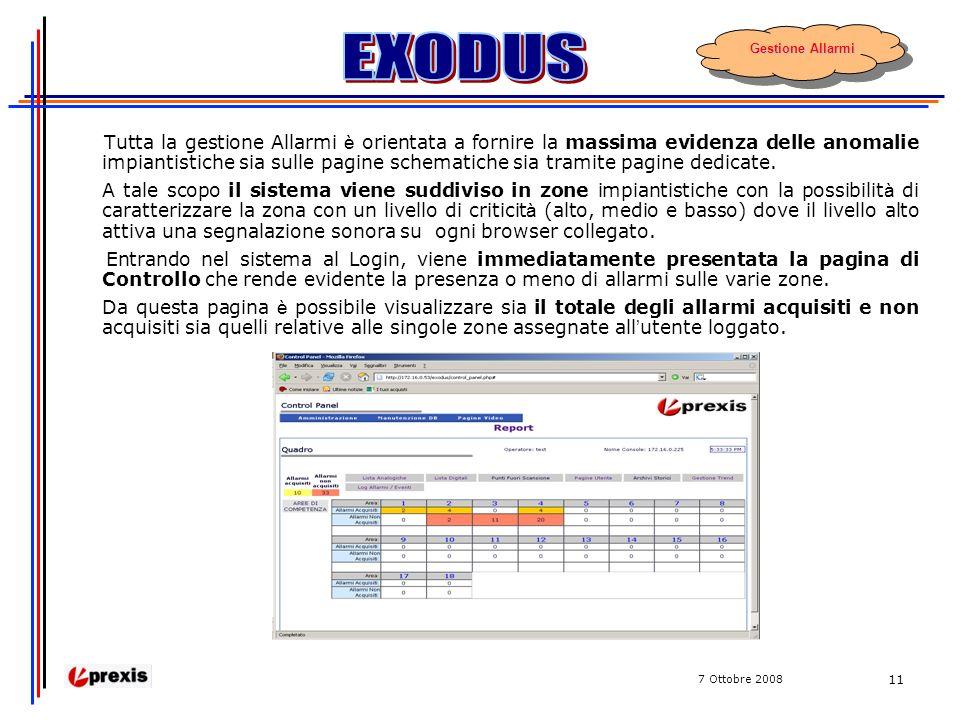 7 Ottobre 2008 11 Tutta la gestione Allarmi è orientata a fornire la massima evidenza delle anomalie impiantistiche sia sulle pagine schematiche sia tramite pagine dedicate.