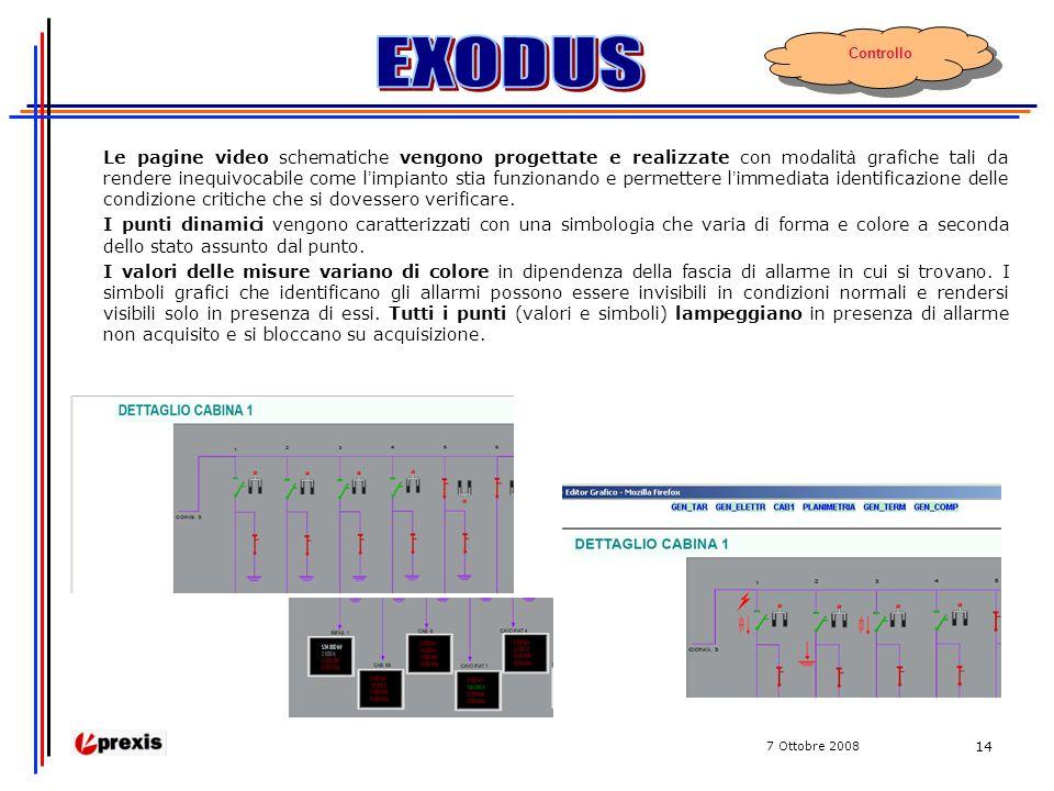 7 Ottobre 2008 14 Le pagine video schematiche vengono progettate e realizzate con modalit à grafiche tali da rendere inequivocabile come l impianto stia funzionando e permettere l immediata identificazione delle condizione critiche che si dovessero verificare.