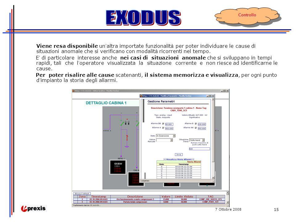7 Ottobre 2008 15 Viene resa disponibile un altra importate funzionalit à per poter individuare le cause di situazioni anomale che si verificano con modalit à ricorrenti nel tempo.