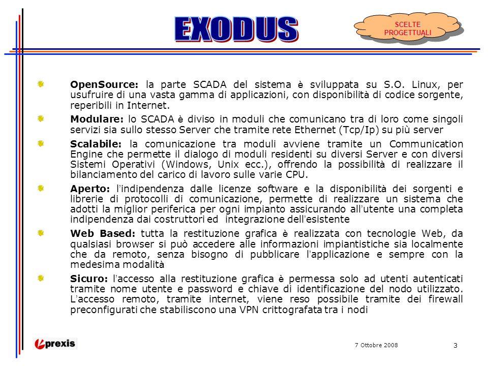 7 Ottobre 2008 3 OpenSource: la parte SCADA del sistema è sviluppata su S.O.