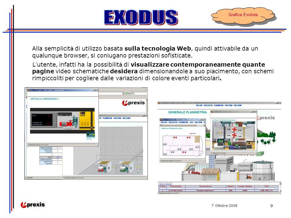 7 Ottobre 2008 9 Alla semplicit à di utilizzo basata sulla tecnologia Web, quindi attivabile da un qualunque browser, si coniugano prestazioni sofisticate.