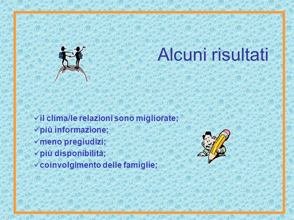 Alcuni risultati il clima/le relazioni sono migliorate; più informazione; meno pregiudizi; più disponibilità; coinvolgimento delle famiglie;