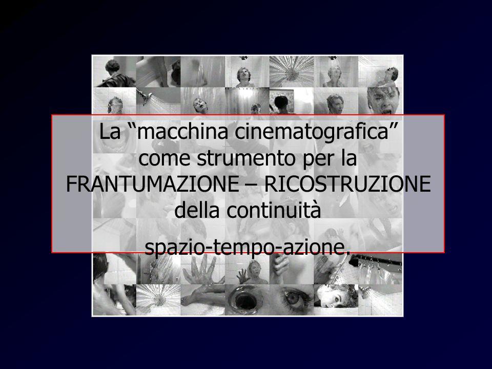 La macchina La macchina cinematografica come strumento per la FRANTUMAZIONE – RICOSTRUZIONE della continuità spazio-tempo-azione.