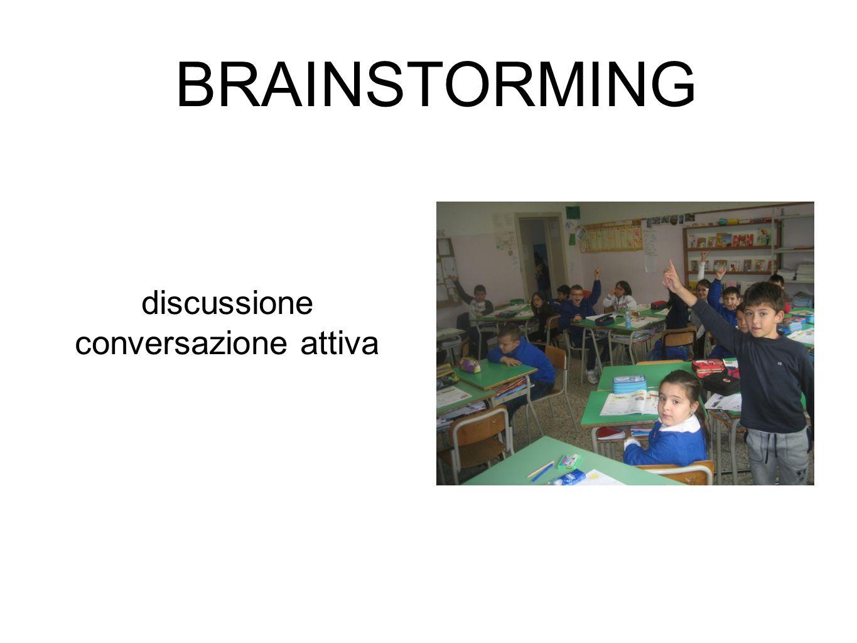 discussione conversazione attiva BRAINSTORMING