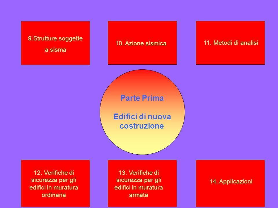 Parte Prima Edifici di nuova costruzione 9.Strutture soggette a sisma 10. Azione sismica 11. Metodi di analisi 12. Verifiche di sicurezza per gli edif