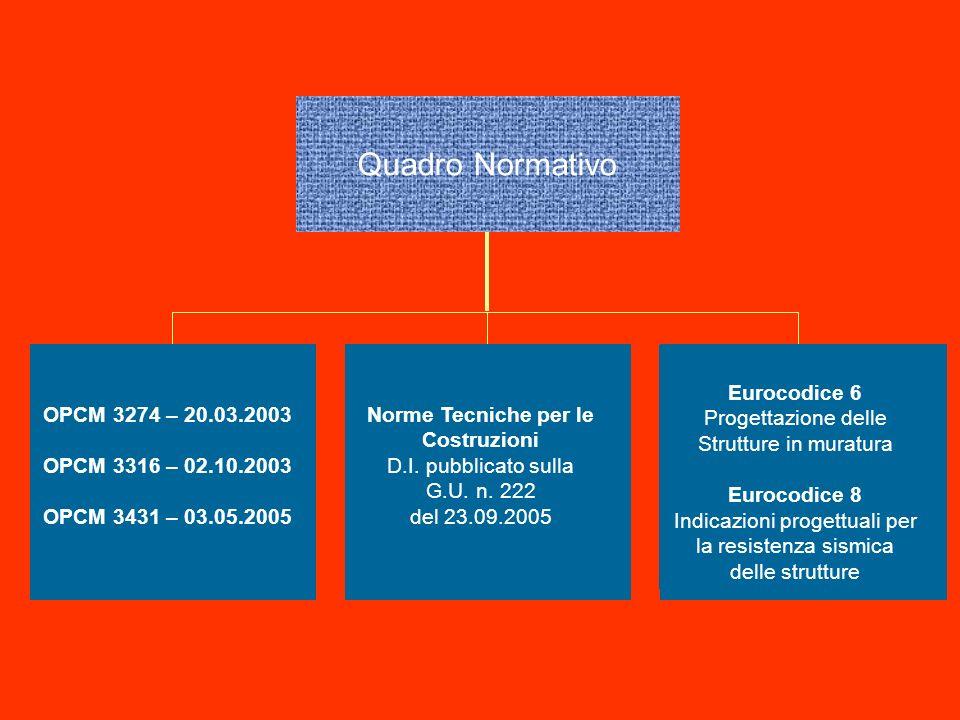 Quadro Normativo OPCM 3274 – 20.03.2003 OPCM 3316 – 02.10.2003 OPCM 3431 – 03.05.2005 Norme Tecniche per le Costruzioni D.I. pubblicato sulla G.U. n.