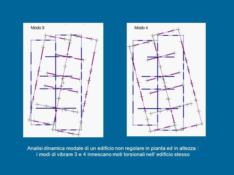 Analisi dinamica modale di un edificio non regolare in pianta ed in altezza : i modi di vibrare 3 e 4 innescano moti torsionali nell edificio stesso