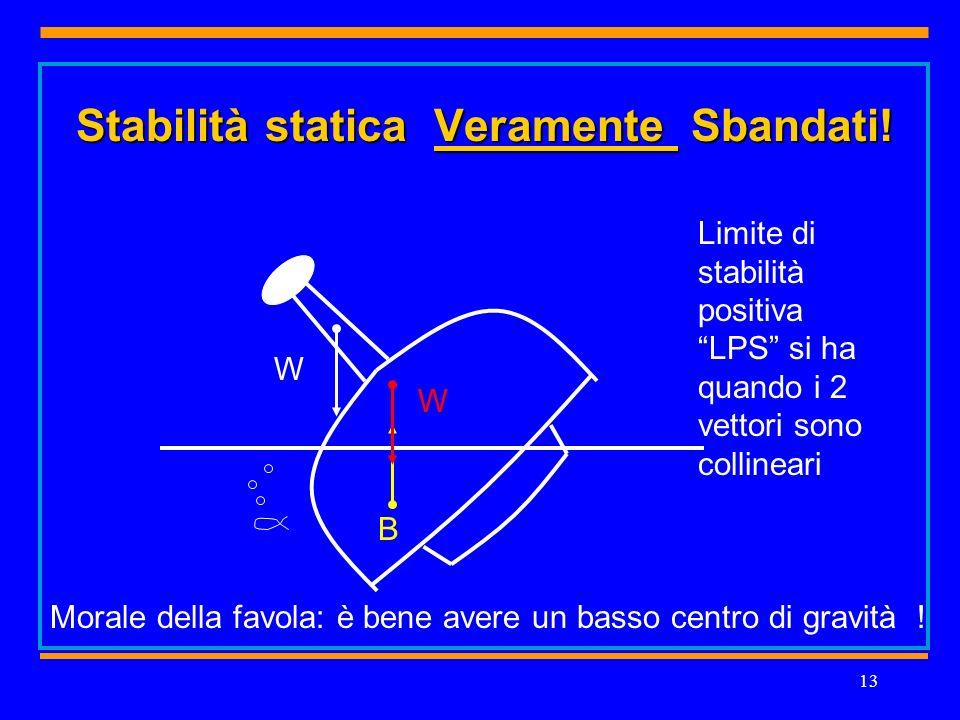 13 Stabilità statica Veramente Sbandati.