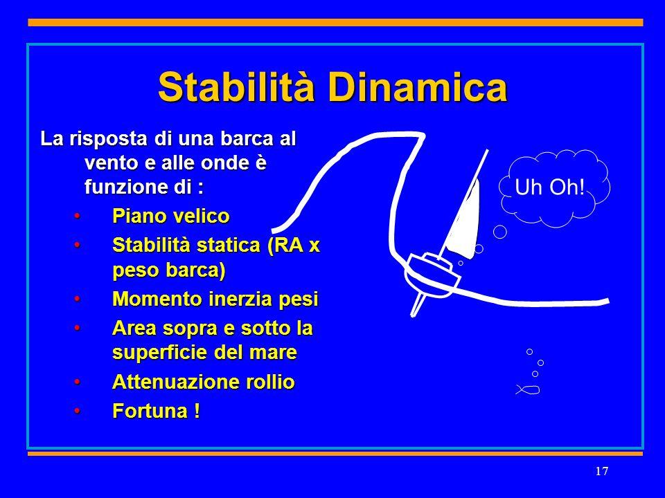 17 Stabilità Dinamica Uh Oh.