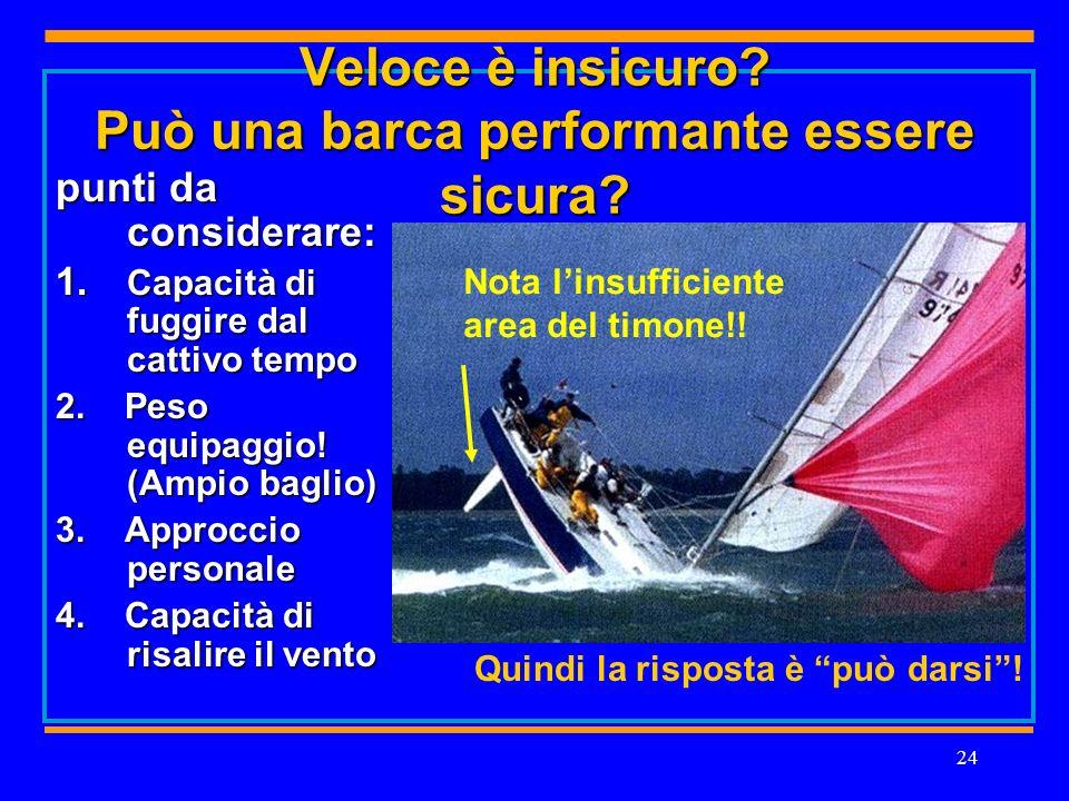 24 Veloce è insicuro. Può una barca performante essere sicura.