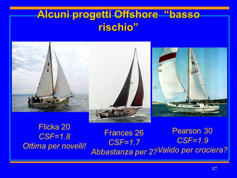27 Alcuni progetti Offshore basso rischio Flicka 20 CSF=1.8 Ottima per novelli.