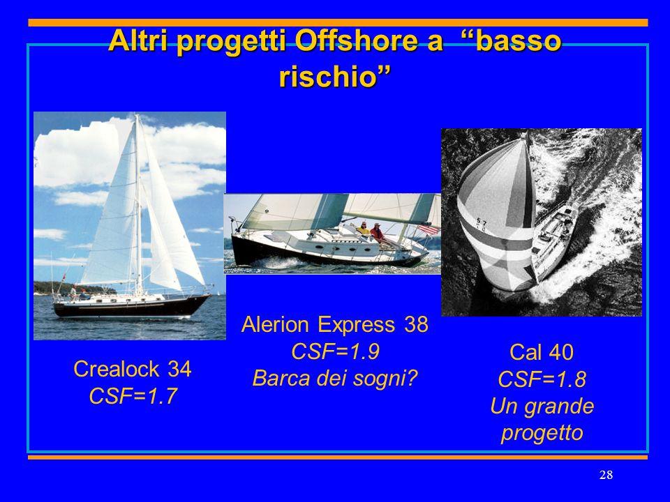 28 Altri progetti Offshore a basso rischio Crealock 34 CSF=1.7 Cal 40 CSF=1.8 Un grande progetto Alerion Express 38 CSF=1.9 Barca dei sogni