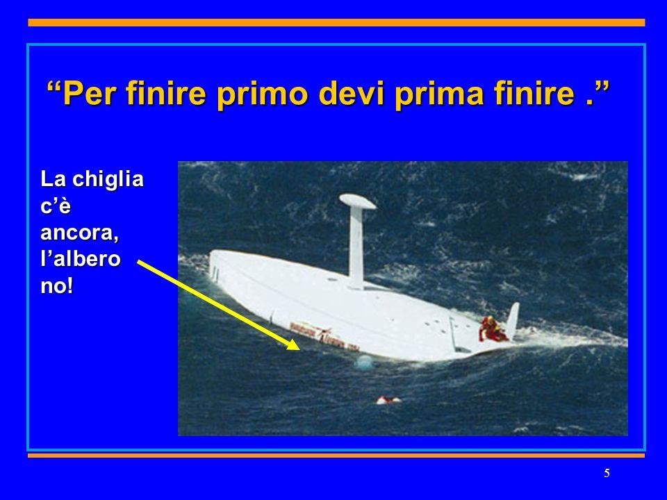 16 Curve Momenti Raddrizzanti RM Angolo Sbandamento 0 90180125 Barca stretta - Stabilità di zavorraBarca Larga - Stabilità di forma Barca Larga parziarmente piena dacqua.