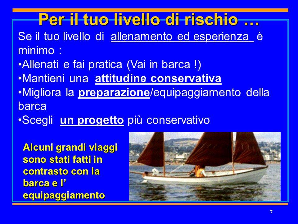 28 Altri progetti Offshore a basso rischio Crealock 34 CSF=1.7 Cal 40 CSF=1.8 Un grande progetto Alerion Express 38 CSF=1.9 Barca dei sogni?