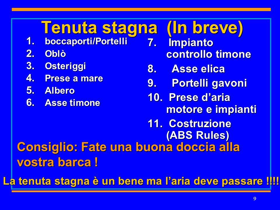 9 Tenuta stagna (In breve) 1. boccaporti/Portelli 2.