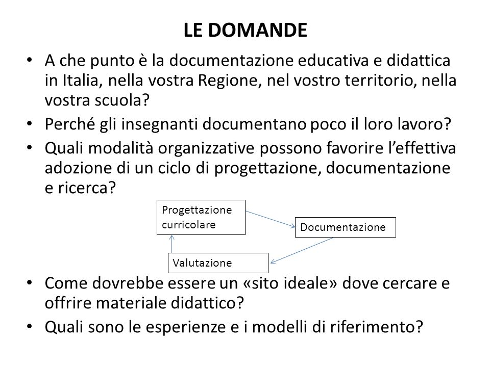 LE DOMANDE A che punto è la documentazione educativa e didattica in Italia, nella vostra Regione, nel vostro territorio, nella vostra scuola.